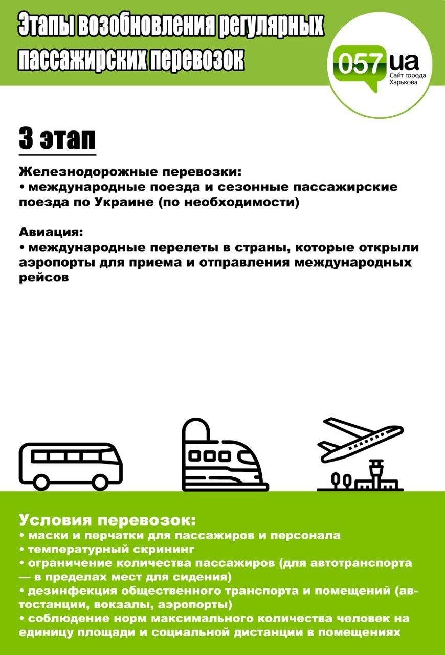 Автобусы, поезда и самолеты: как поэтапно планируют возобновлять пассажирские перевозки в Украине, - ИНФОГРАФИКА, фото-3