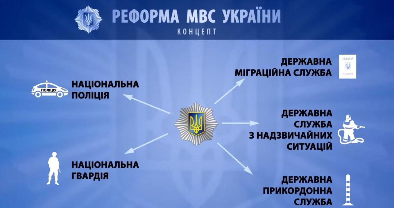 Провал реформы полиции и громкие скандалы. Почему Аваков остается на своей должности, - ФОТО, фото-4