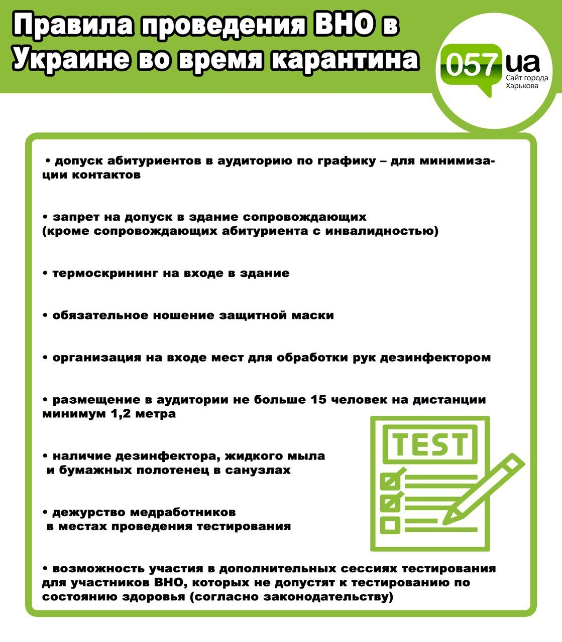 ВНО-2020: в Минздраве озвучили правила проведения тестирования, - ИНФОГРАФИКА, фото-1