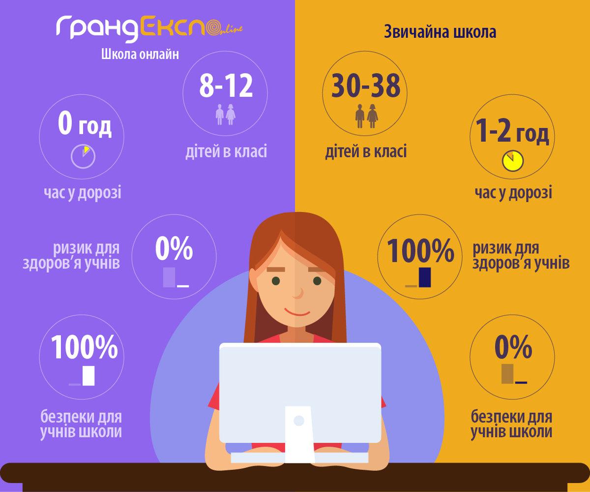 Развитие и образование ребенка в Харькове, фото-126