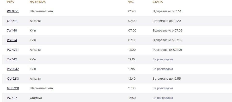 В Харьковском аэропорту задержали авиарейсы в Анталию, фото-1