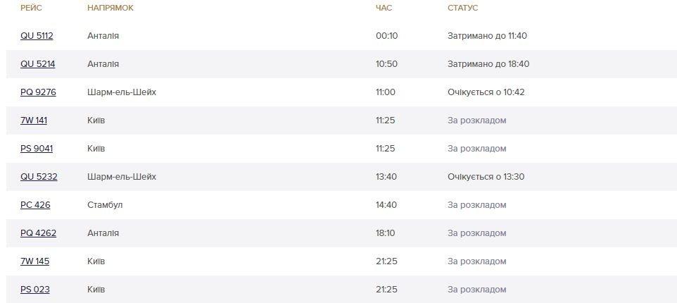 В Харьковском аэропорту задержали авиарейсы в Анталию, фото-2