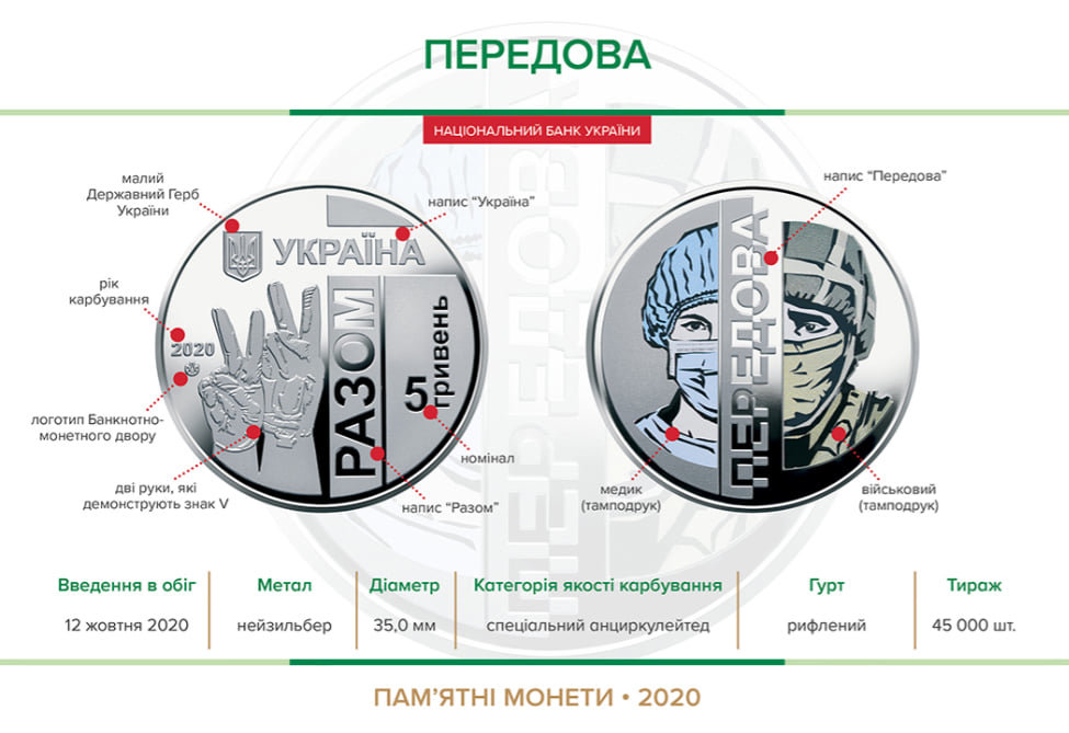 ФОТО: Нацбанк Украины
