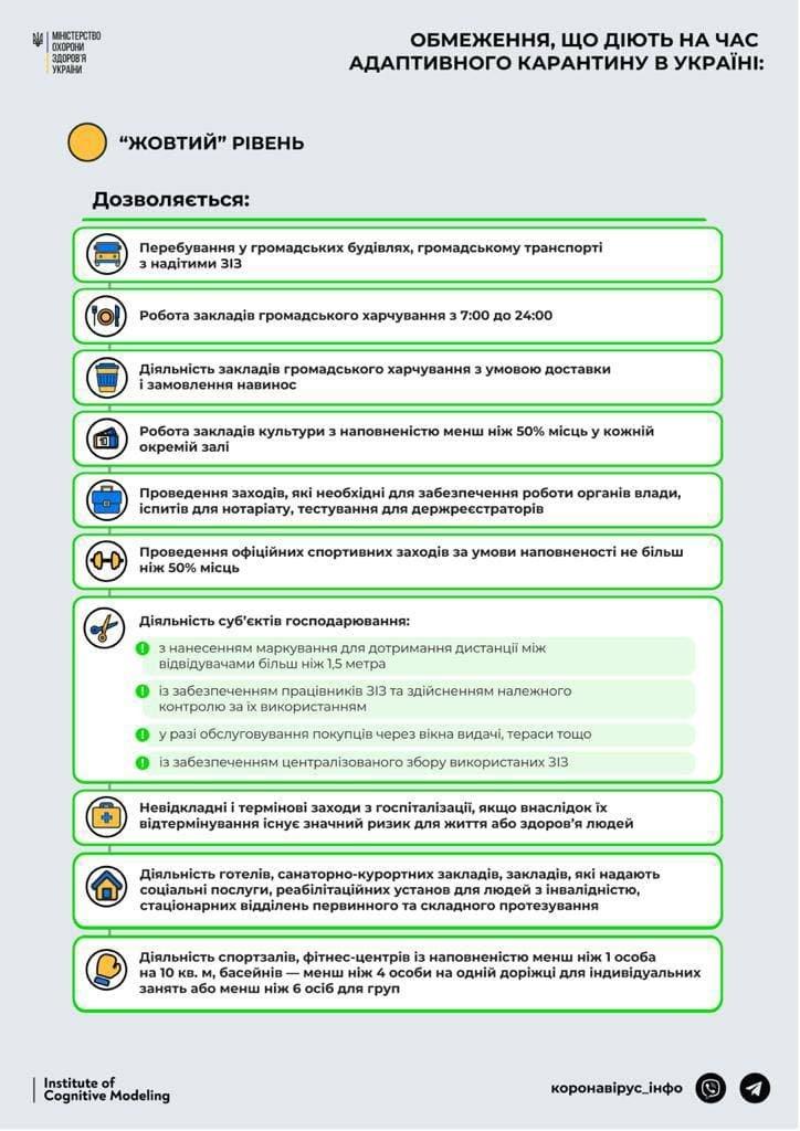 Харьковская область больше не в «красной зоне» карантина. Что ждет жителей с 6 мая, фото-1
