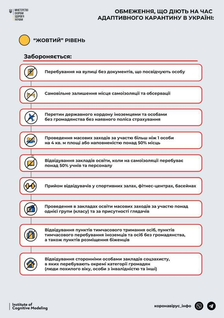 Харьковская область больше не в «красной зоне» карантина. Что ждет жителей с 6 мая, фото-2