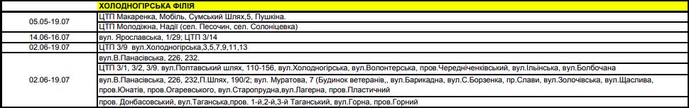 График отключения горячей воды в Харькове на лето, - АДРЕСА, фото-8