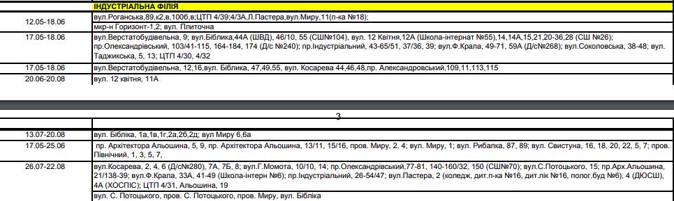 График отключения горячей воды в Харькове на лето, - АДРЕСА, фото-5