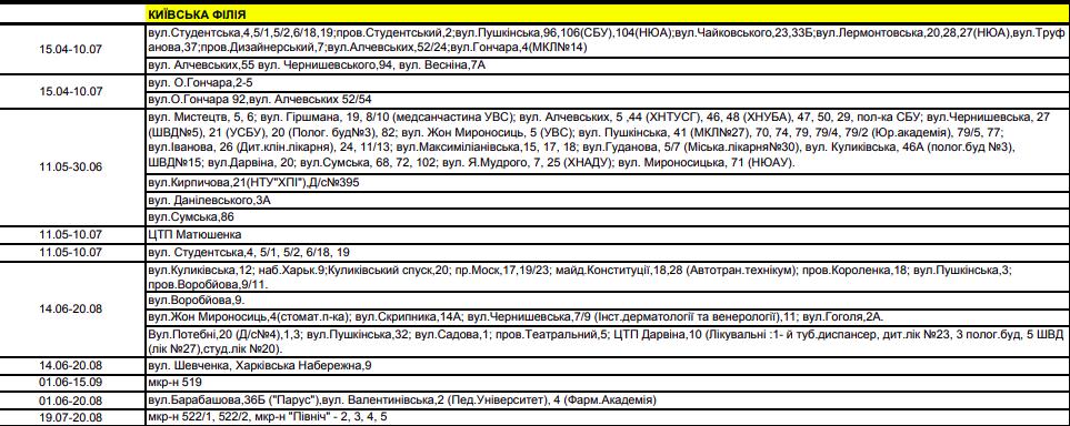 График отключения горячей воды в Харькове на лето, - АДРЕСА, фото-2