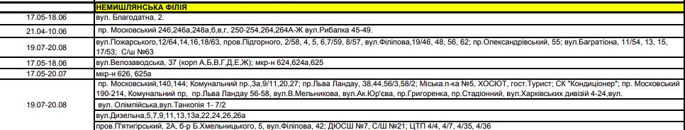 График отключения горячей воды в Харькове на лето, - АДРЕСА, фото-7