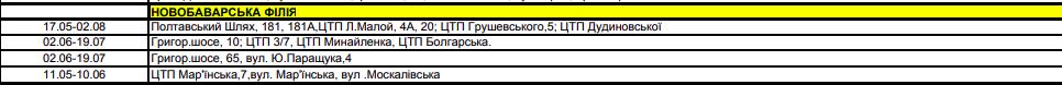 График отключения горячей воды в Харькове на лето, - АДРЕСА, фото-9